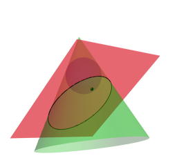 Sphere, cone, plane, and a conic section.